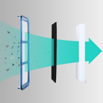 Eufy RoboVac 35C - Triple-Filter System